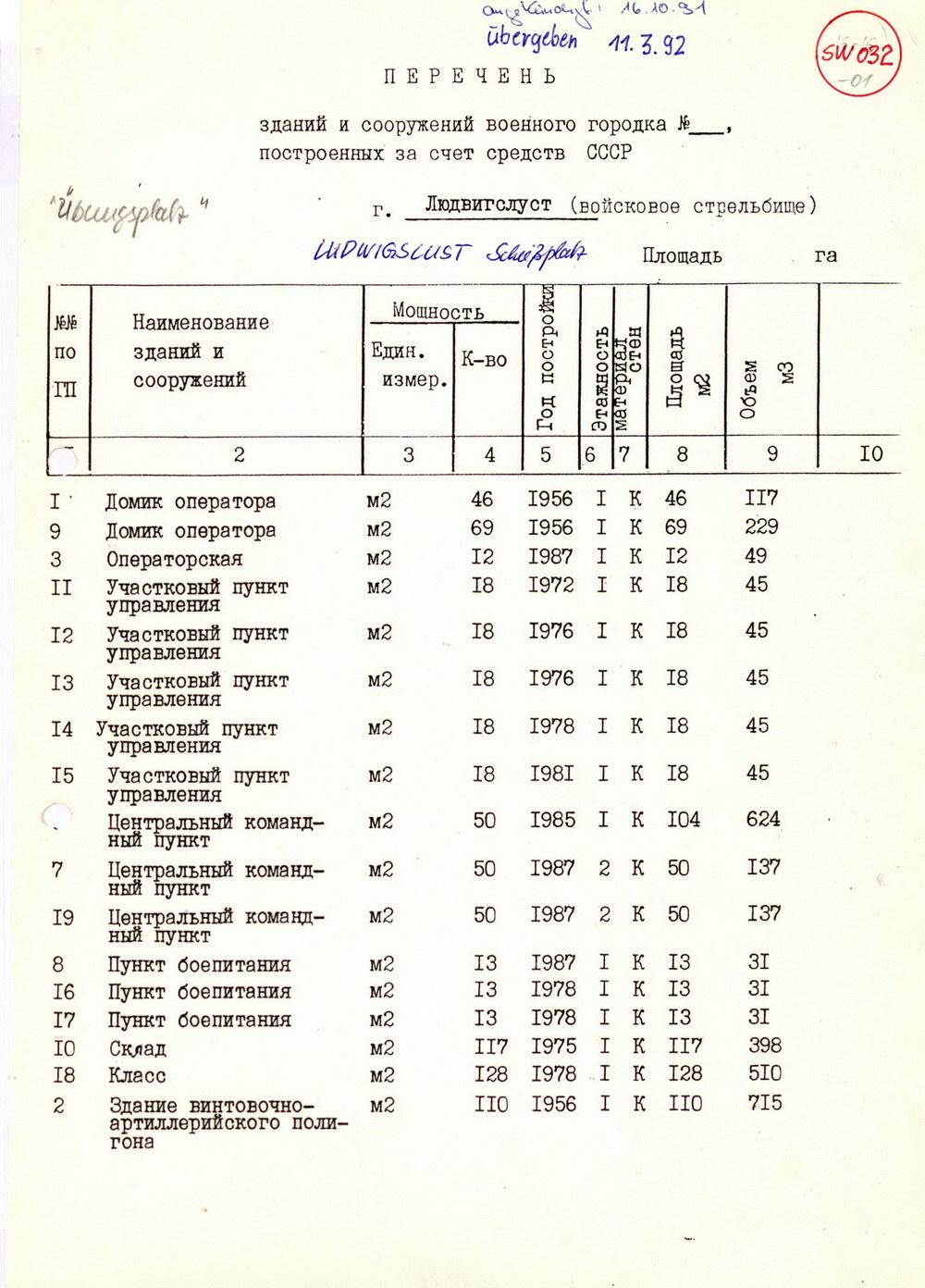 http://www.sowjetische-militaerstandorte-in-deutschland.de/documents/2018/BArch/SW_32_OL_01_BW55-251.jpg